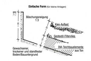 bauhinweis3